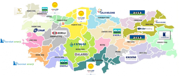 Türkiye Elektrik Dağıtım Firmaları