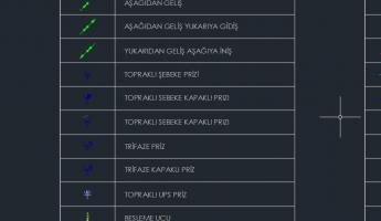 Autocad Elektrik Proje Sembolleri